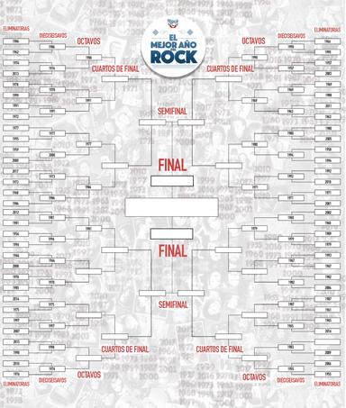 Así hemos vivido la novena jornada de El Mejor Año del Rock